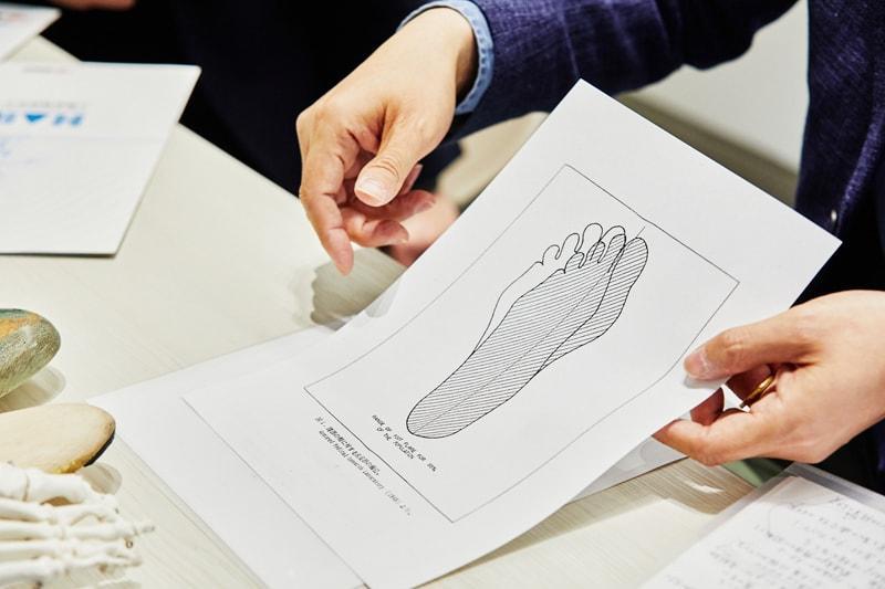 アメリカ陸軍の足型分析に着想を得た「足軸」研究